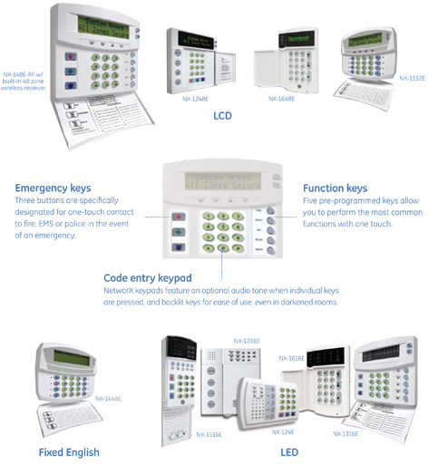 NetworX Security Systems Keypads